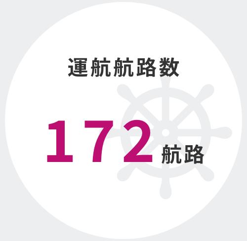 運航航路数 134航路