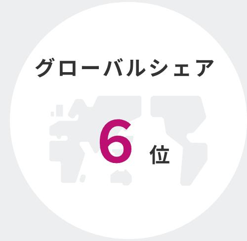 グローバルシェア 6位